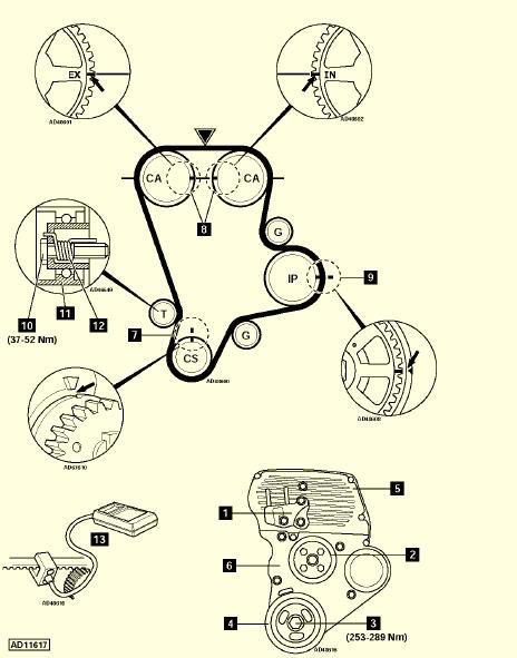 diesel pump timing Kia Forum – Kia Sorento Engine Diagram Timing