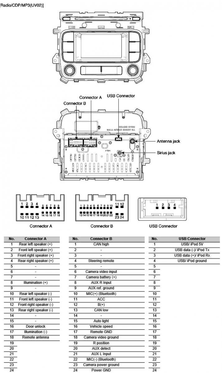 2016 sorento stereo replacement guide - page 36
