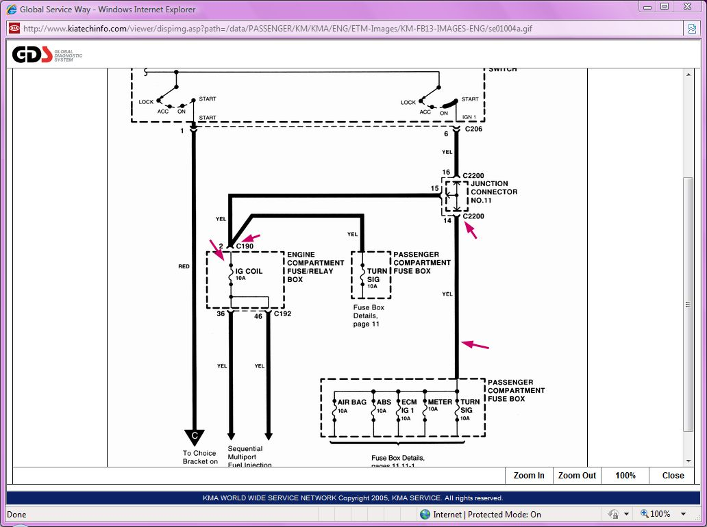 Sephia Wiring Diagram And Schematics Kia Shuma 2 Fuse Box 2000 Diagrams Rh Parcrivierasg Co 2001 Scion