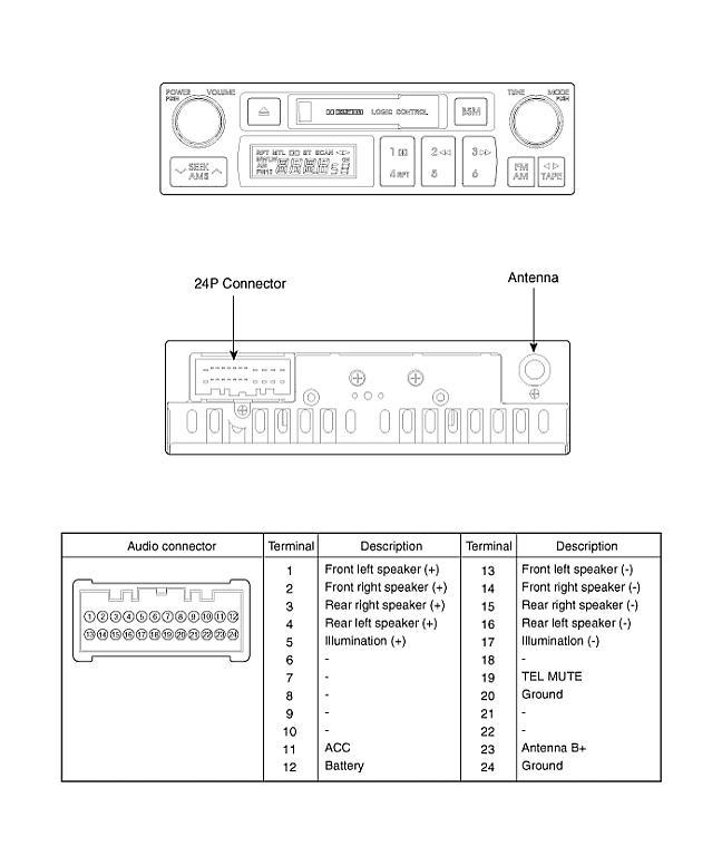 2006 hyundai elantra radio wiring diagram new radio for rondo 2007 kia forum  new radio for rondo 2007 kia forum