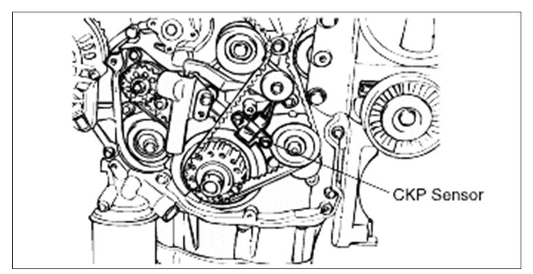 2003 Kia Optima 24l 4cylinder Crankshaft Position Sensor Rhkiaforums: 2004 Kia Optima Starter Location At Gmaili.net