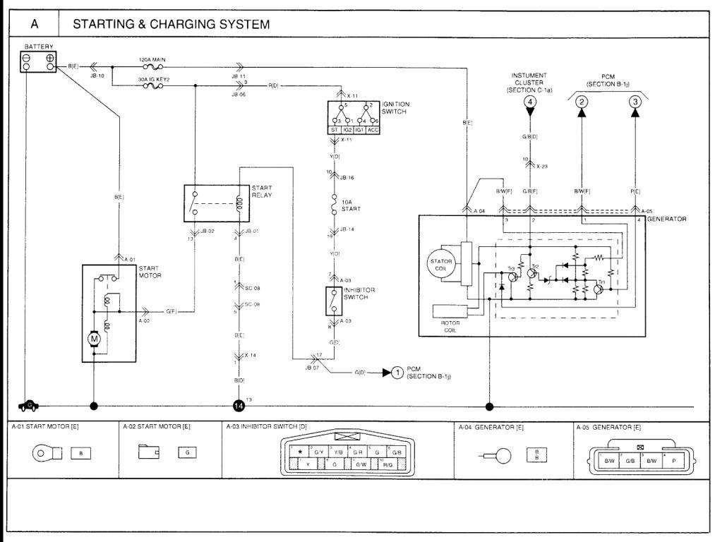 kia sedona starter wiring 2002 kia sedona alternator wiring diagram