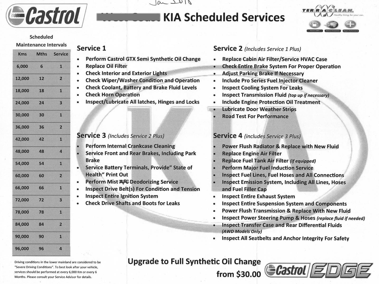 Kia Forte: Scheduled maintenance service