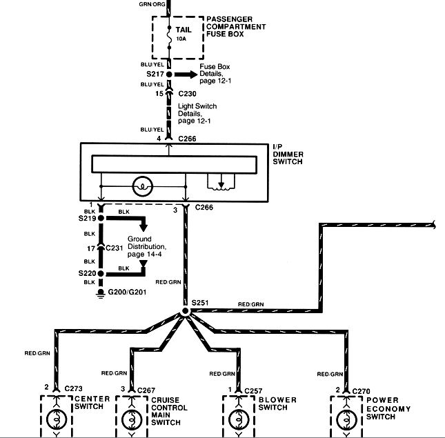 kia sorento 4wd wiring diagram wiring diagram third leveldimmer switch kia  forum 2005 kia sorento engine