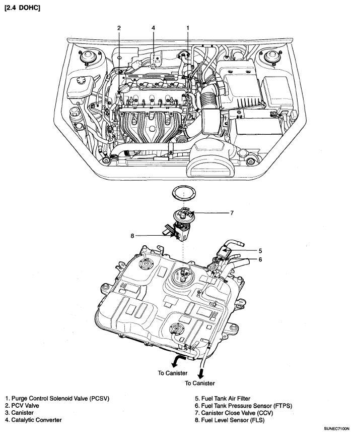 2012 Kia Sorento Evap System Wiring Diagram from www.kia-forums.com
