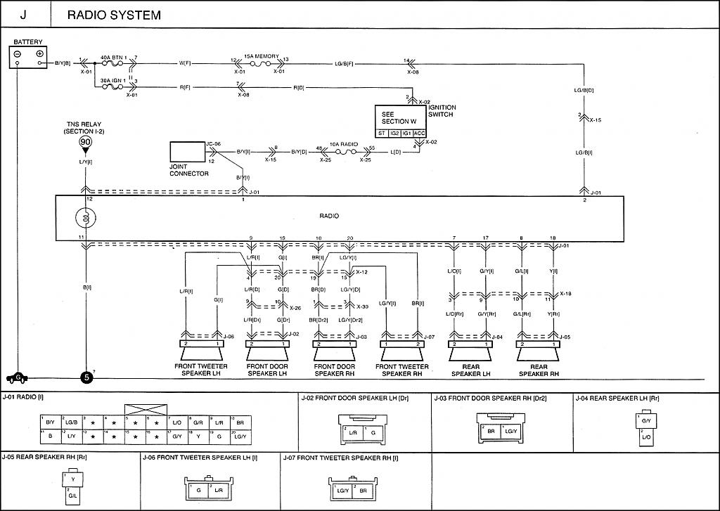 2001 kia sportage stereo wiring diagram kia forum click image for larger version name alj0011ng views 77635 size 971 asfbconference2016 Image collections