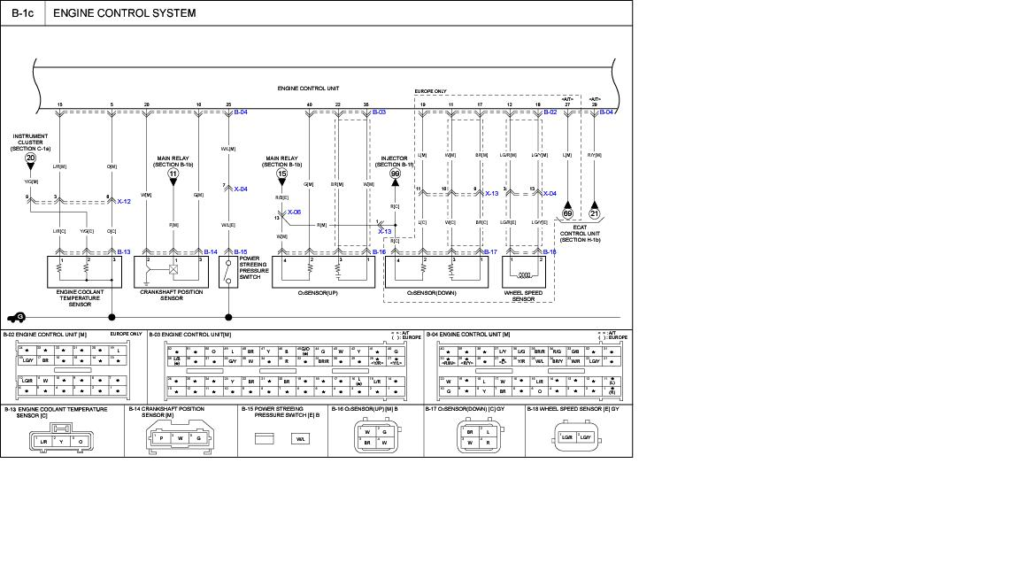 stereo wiring diagram for 2002 kia rio stereo wiring diagram for 2002 kia #3