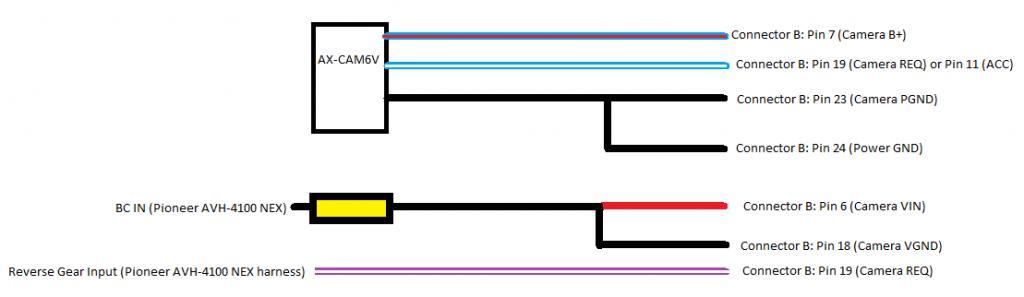 Kia Sorento 2016 Ex V6 Front View Camera Forumrhkiaforums: Kia Soul Wiring Diagram Camera At Gmaili.net