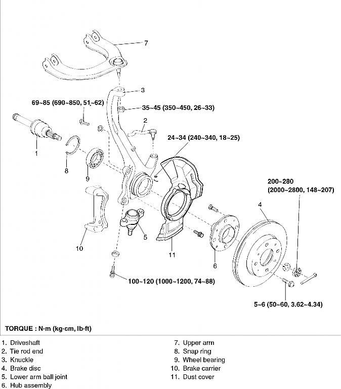 kia soul wheel bearing diagram