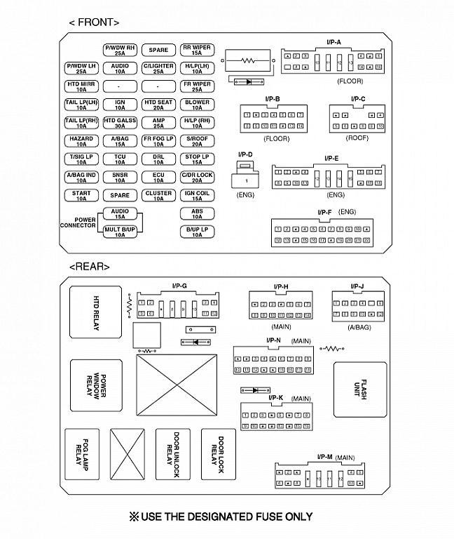 Turn Signals Not Working Page 2 Kia Forumrhkiaforums: 2005 Kia Sedona Turn Signal Flasher Location At Gmaili.net