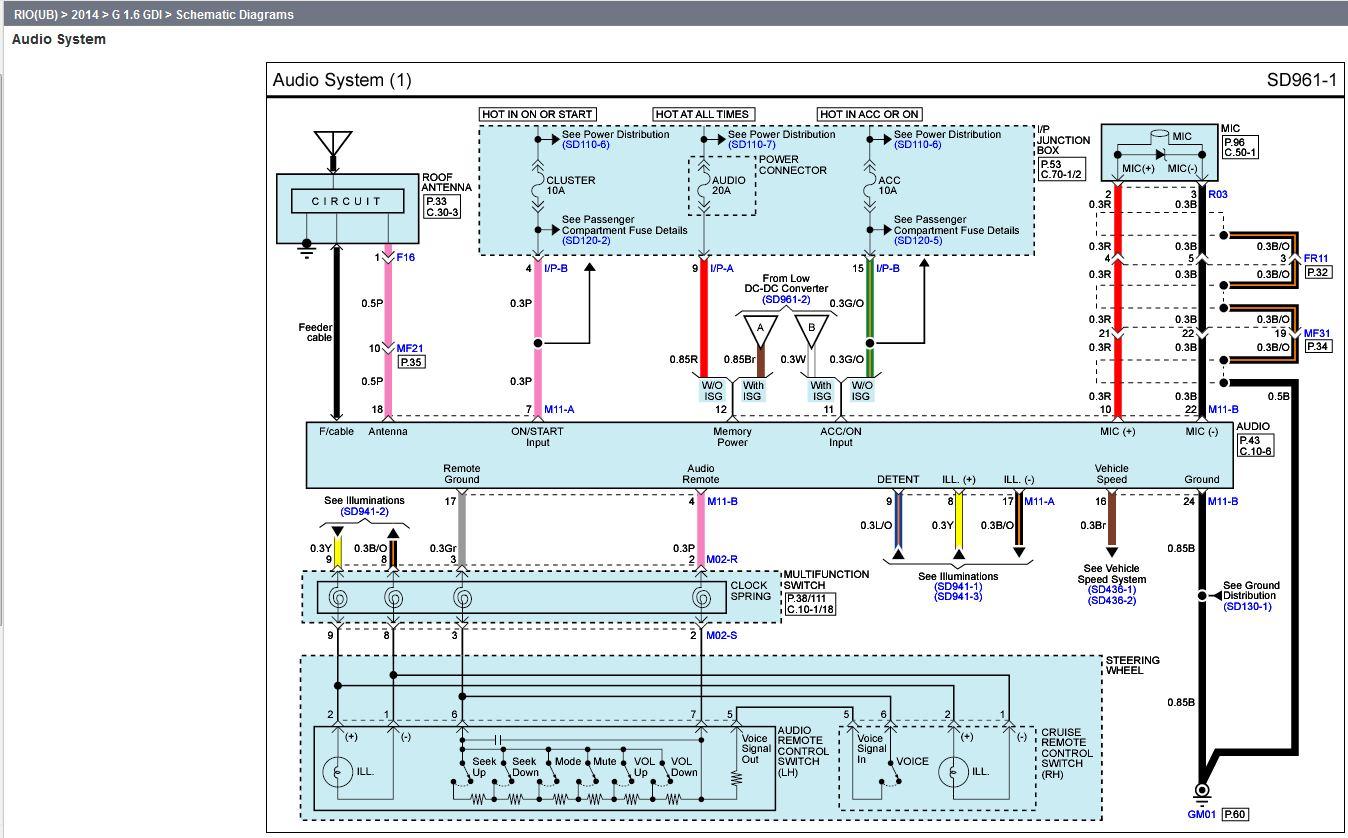 stereo wiring diagram for 2002 kia uvo amp turn on wire? - kia forum