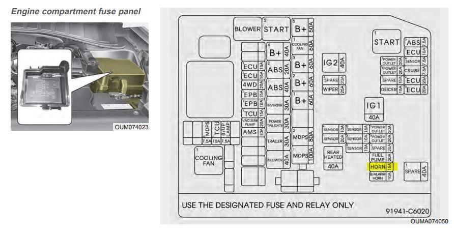 2003 kia sorento fuse box issues 2013 kia sorento fuse box schematic kia forum - horn issues