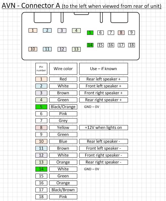 kia forum - view single post - kia rio navigation system ... 07 kia optima wiring diagram kia venga wiring diagram