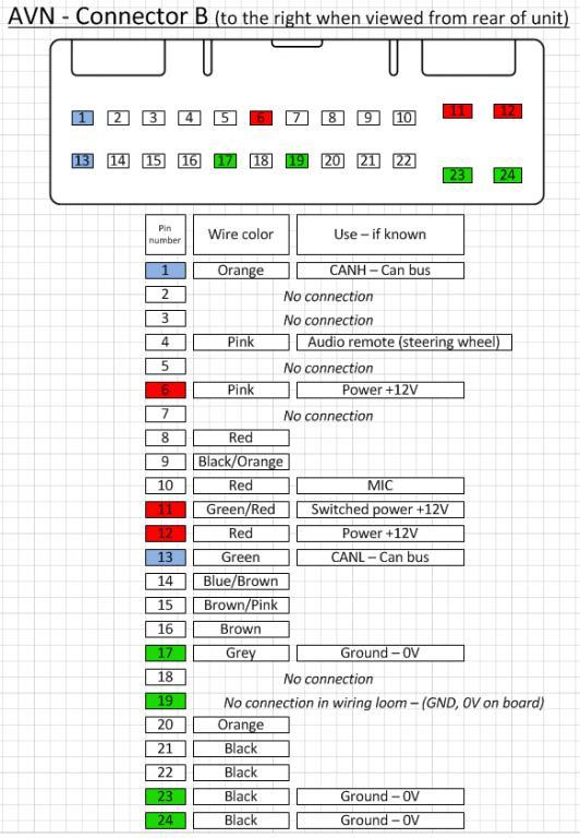 Cosmic Navigation CarTrek800 Hardware Instruction Manual