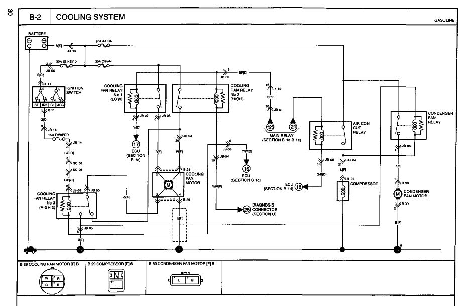 12491d1351113068 2006 kia sedona p0480 code cooling system schematic b 2 gv6 2006 kia sedona p0480 code? page 2 kia forum Kia Sportage Electrical Diagram at bakdesigns.co