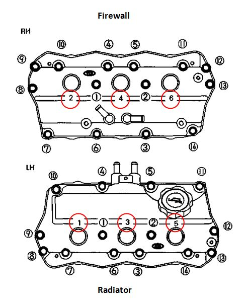 2009 kia sedona 3 8l cylinder diagram kia forum rh kia forums com