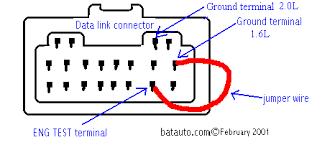 Please Help With Wiring My Tps Position Of Each Wire Kia Forum