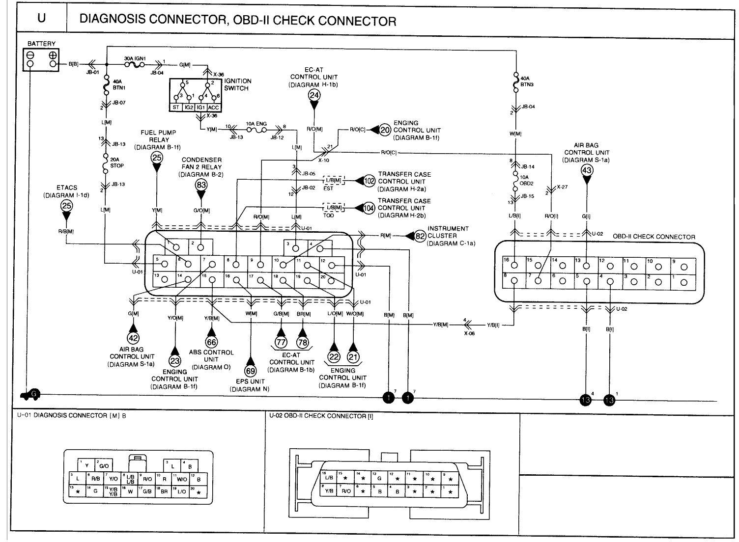 2009 chevy uplander fuse box 2007 chevrolet uplander fuse box location wiring diagrams database  2007 chevrolet uplander fuse box