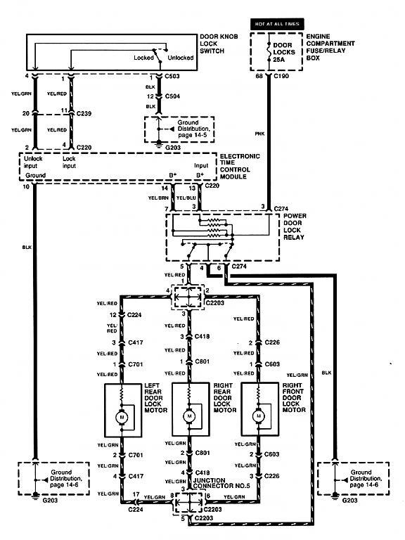 2008 Kium Rio Fuse Box Diagram
