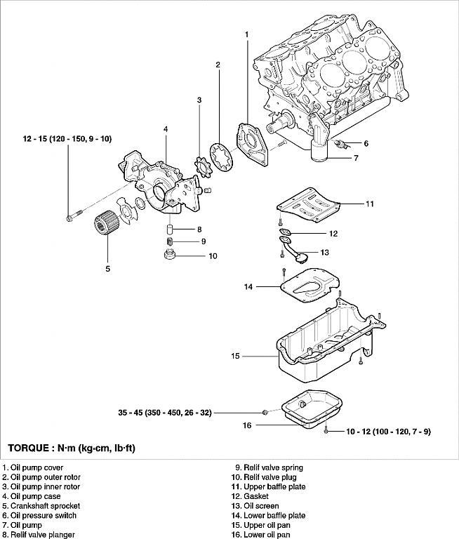2004 Kia Engine Valve Diagram Wiring Diagram Archive Archive Pavimentos Tarima Es