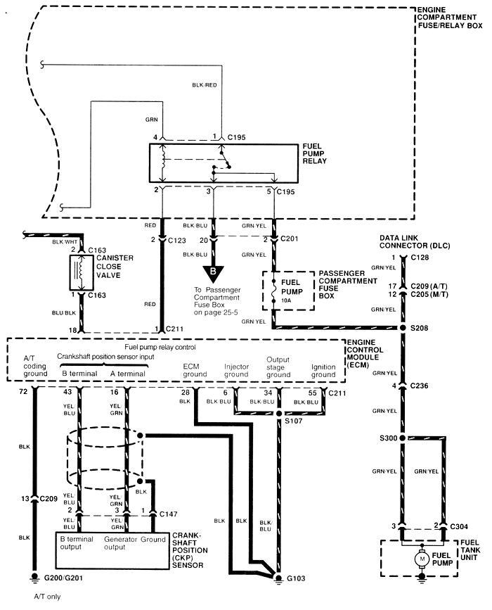 33721d1417562588 2002 kia sportage wont start fuel pump jpg ignition coil wiring diagram problem wiring schematics and diagrams 700 x 867