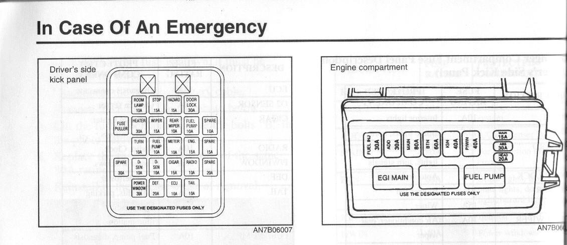 2001 Kium Sportage Fuse Box Diagram