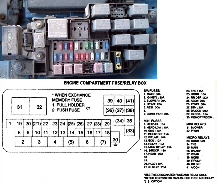 23482d1389821024 02 rxv rough idle runs fine fuse_layout_1 02 rxv , rough idle , runs fine when cold ? kia forum 2000 kia sportage under hood fuse box at fashall.co