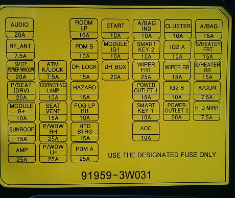 2009 kia borrego fuse box 2009 wiring diagrams