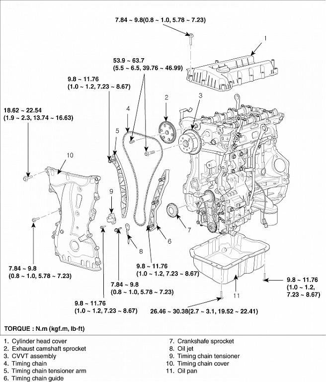 does the 2 4l i4 have a timing belt or chain