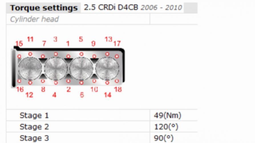 2.5 Crdi Head Bolts - HELP | Kia Forum Kia Sorento Crdi Wiring Diagram on kia sorento valve cover removal, kia sorento frame, nissan 370z wiring diagram, daihatsu rocky wiring diagram, mercury milan wiring diagram, kia sorento relay, saturn astra wiring diagram, chevrolet volt wiring diagram, kia sorento 6 inch lift, chevy silverado 1500 wiring diagram, subaru baja wiring diagram, kia sedona wiring-diagram, chrysler aspen wiring diagram, kia sorento torque specs, lexus gx wiring diagram, kia sorento air cleaner, kia sorento timing marks, kia sorento power steering, kia sorento front speaker, mitsubishi starion wiring diagram,