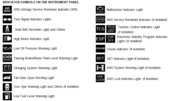 Kia Sportage Warning Light Symbols