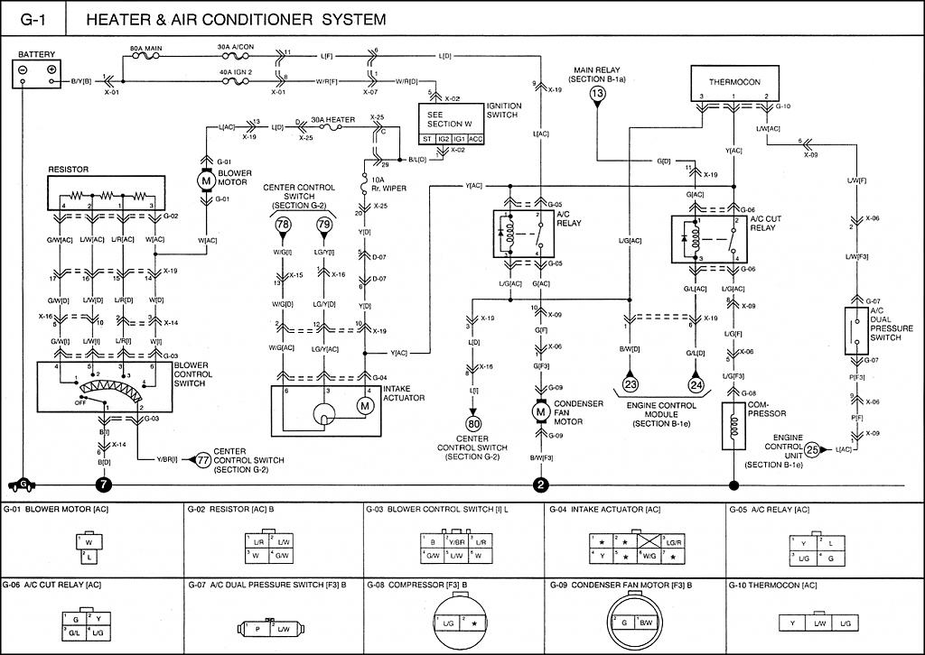 Circuit Electric For Guide  2007 Kia Sportage A C Compressor Wiring Diagram