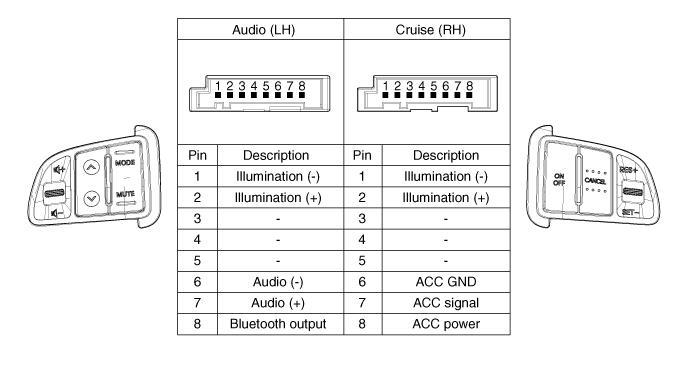 volvo s40 wiring diagram radio 2014 kia radio wiring diagram wiring diagram data  2014 kia radio wiring diagram wiring