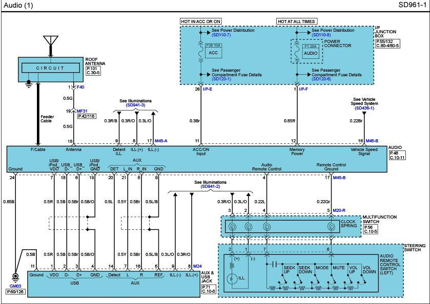 Enchanting Best Wiring Diagrams For Cars Sketch - Wiring Ideas For ...