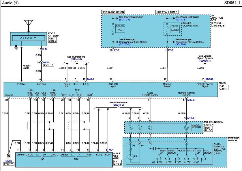 Kia Sportage Central Locking Wiring Diagram. Bmw 5 Series Wiring ...