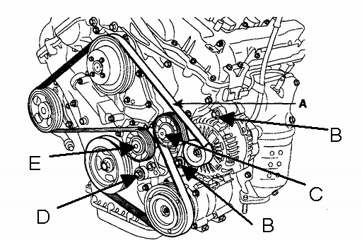 2006 Sedona: Torque for Idler Pulley, Auto Tensioner and Alternator bolts |  Kia ForumKia Forum