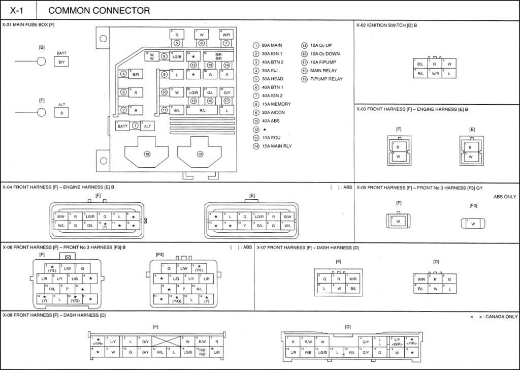 kia sportage fuse diagram fuse layout - page 2 - kia forum 07 kia sportage fuse diagram #2