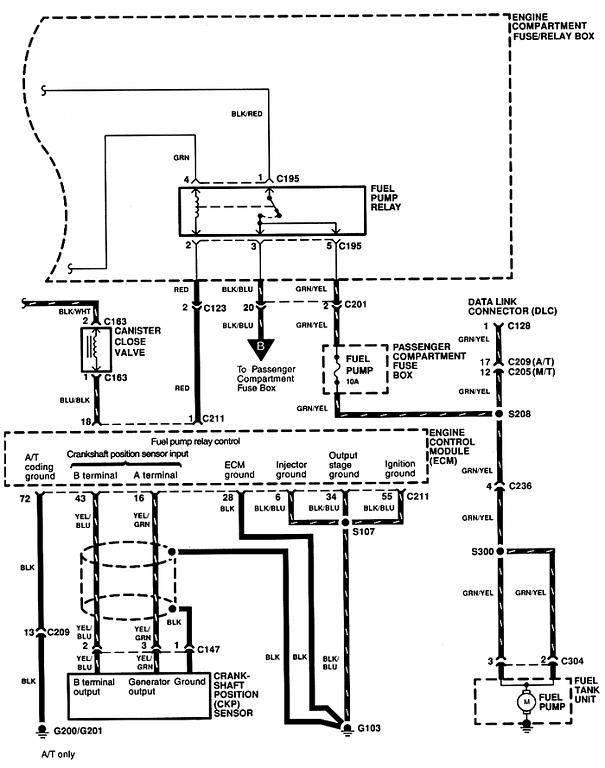 Tps And Iab Connectors