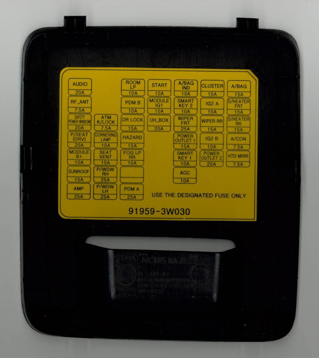 [SCHEMATICS_48EU]  Fuse Box - fuse Identification | Kia Forum | 2006 Kia Sorento Fuse Box |  | Kia Forum