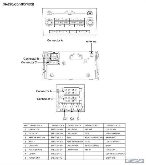 Kium Rio Radio Wiring Diagram