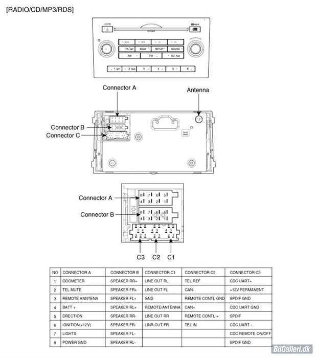 kia radio wiring harness - best wiring diagrams belt-igno-a -  belt-igno-a.ekoegur.es  ekoegur.es