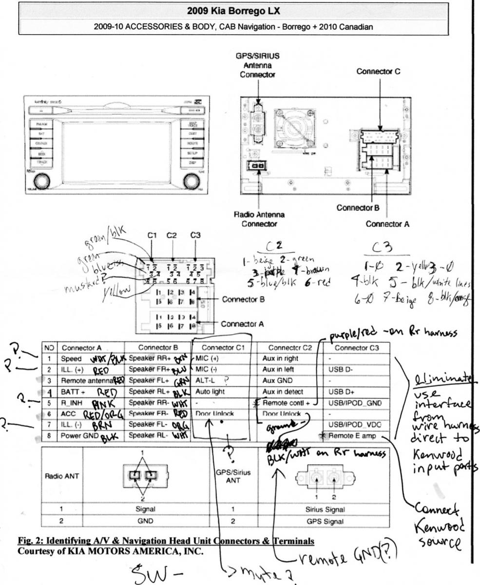Kia Borrego Wiring Diagram For Light Switch Automotive Diagrams Has Any Of You Installed A New Aftermarket Stereo Forum Rh Forums Com Electrical Sorento