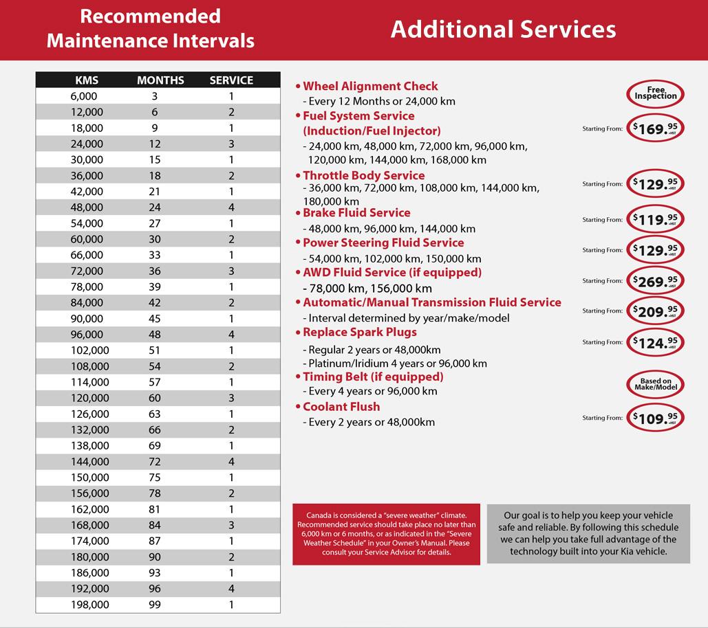 Service Schedule Severe Weather Kia Forum