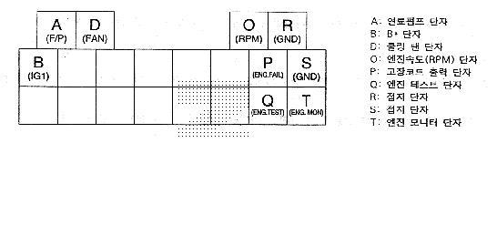 Data Link Connector ENGTEST terminal Kia Forum – Kia Sportage Home Link Wiring