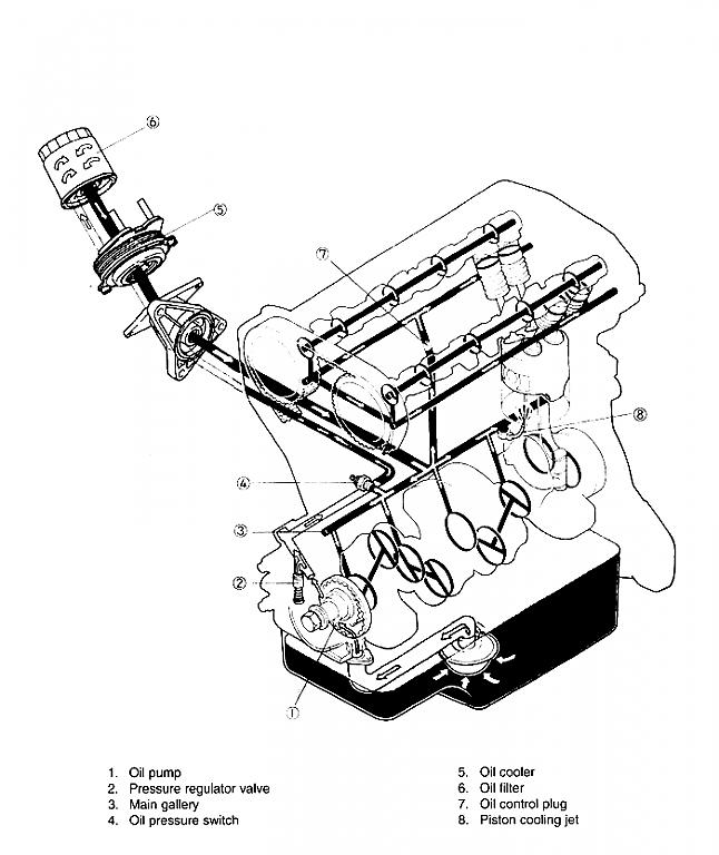 Ford 5 0 Cooling System Diagram as well 2000 Ford Excursion Blower Motor Location also Dolphin Gauges Wiring Diagrams in addition Power Window Wiring Diagram additionally Water Pump Location 2008 Ford Edge. on 2005 ford explorer ac system diagram