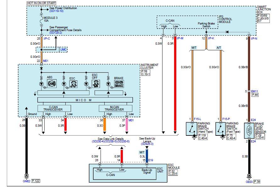 kia tail light wiring - wiring diagram schematic week-make -  week-make.aliceviola.it  aliceviola.it