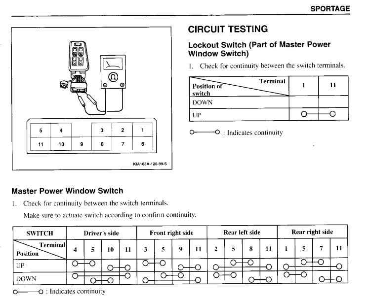 kia rio 2016 stereo wiring diagram images kia spore wiring diagram diagrams base