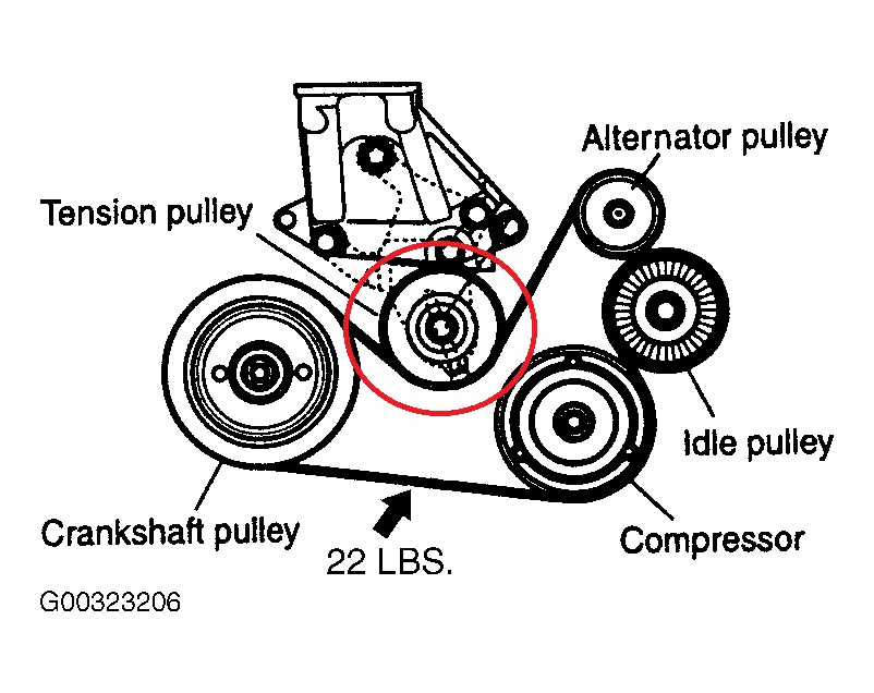 tensioner pulley nut thread pitch