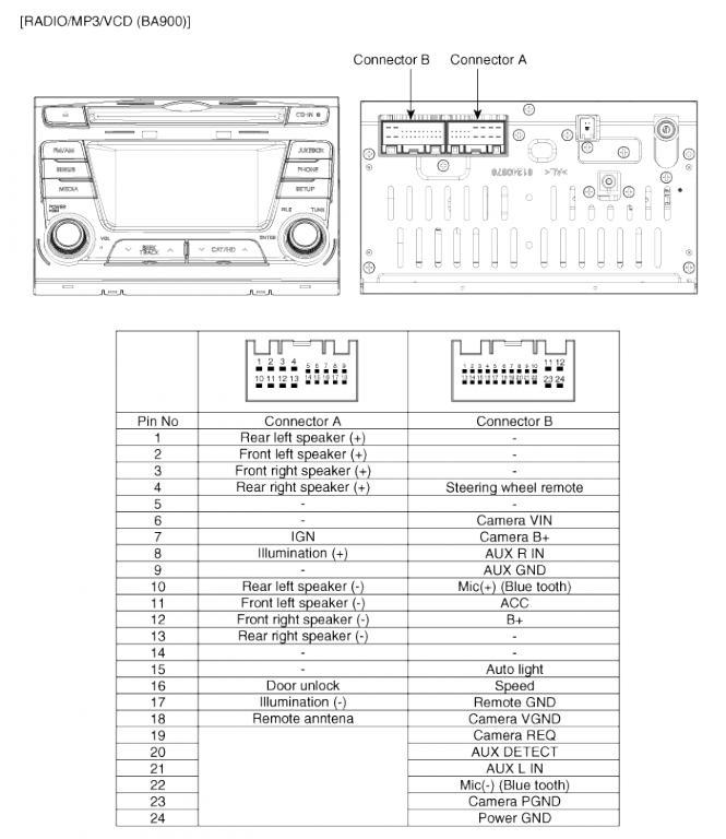 2006 kia rio stereo wiring harness pics of 2012 kia rio radio wiring uvo amp turn on wire? - kia forum #13