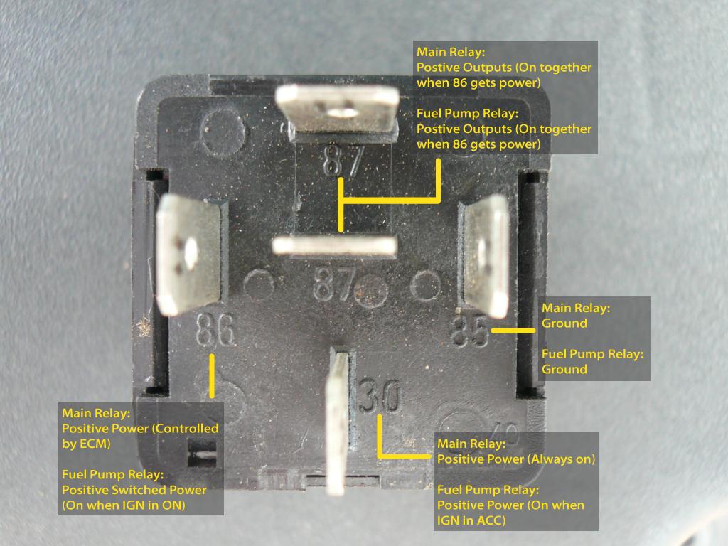 Relays for a 1998 Kia Sportage Page 3 Kia Forum – Kia Sportage Fuel Pump Wiring